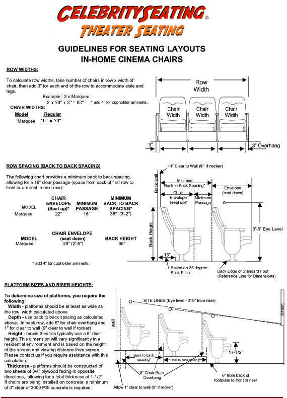 Celebrity Home Theater Seating