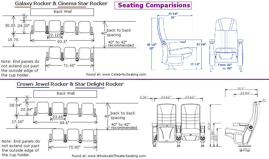 Comparisons of theater seating model dimensions. The Galaxy Rocker and The Cinema Star with the Crown Jewel Rocker and the Star Delight Rocker.